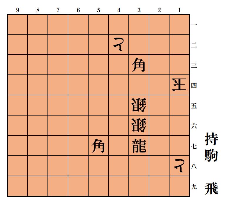 f:id:MeiKomai:20210307101534p:plain
