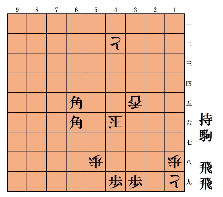 f:id:MeiKomai:20210321112807p:plain