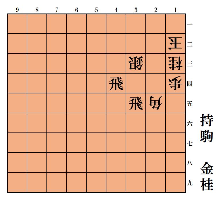 f:id:MeiKomai:20210404100843p:plain