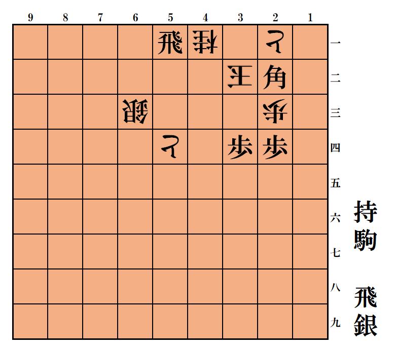 f:id:MeiKomai:20210808125312p:plain