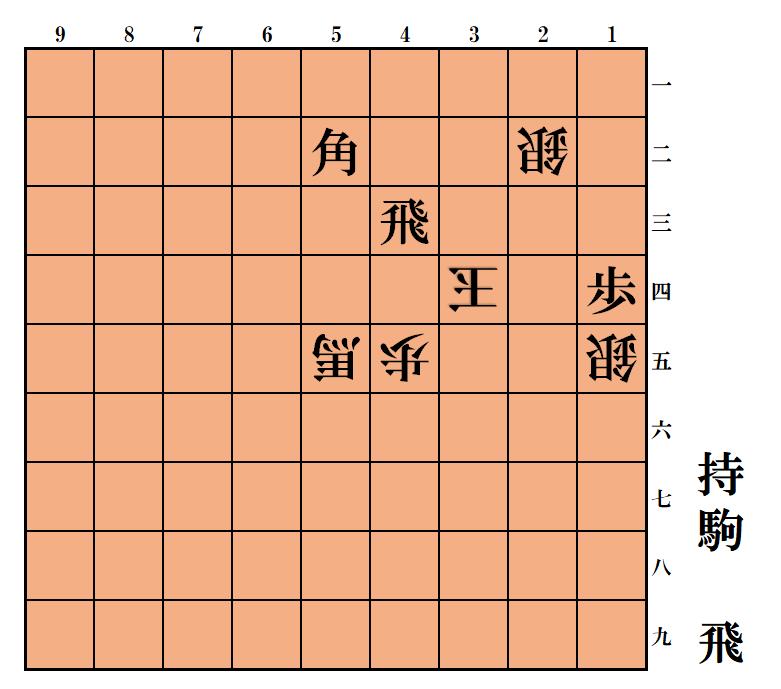 f:id:MeiKomai:20210907194443p:plain