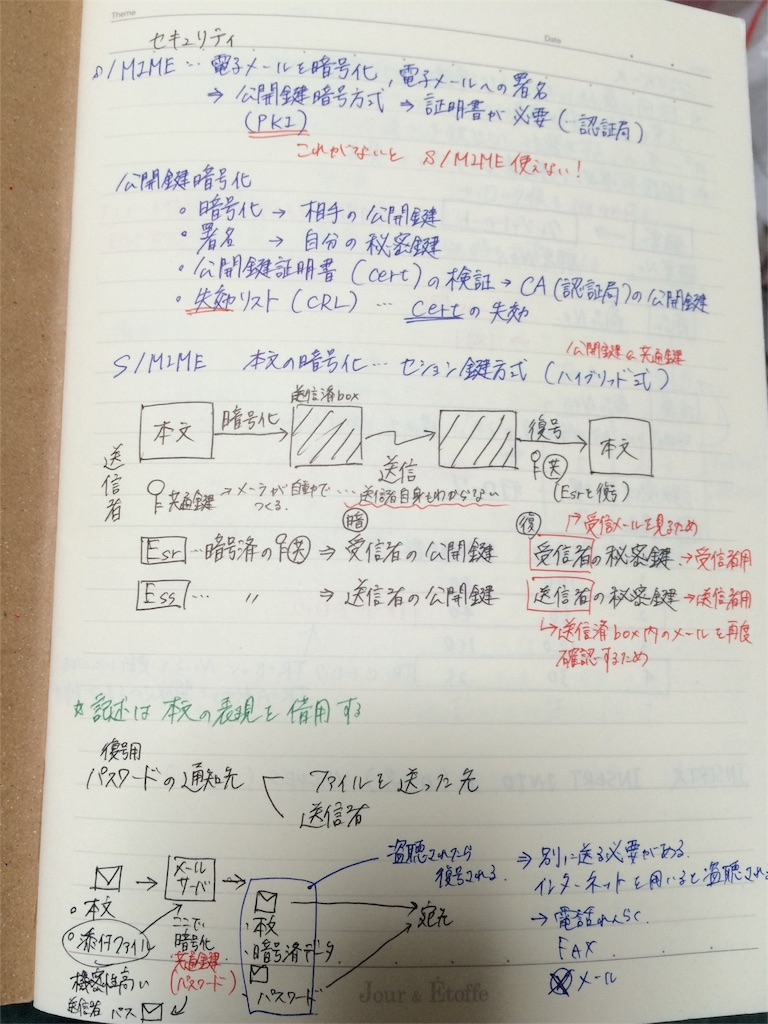 f:id:Meishu0202:20160720232328j:image