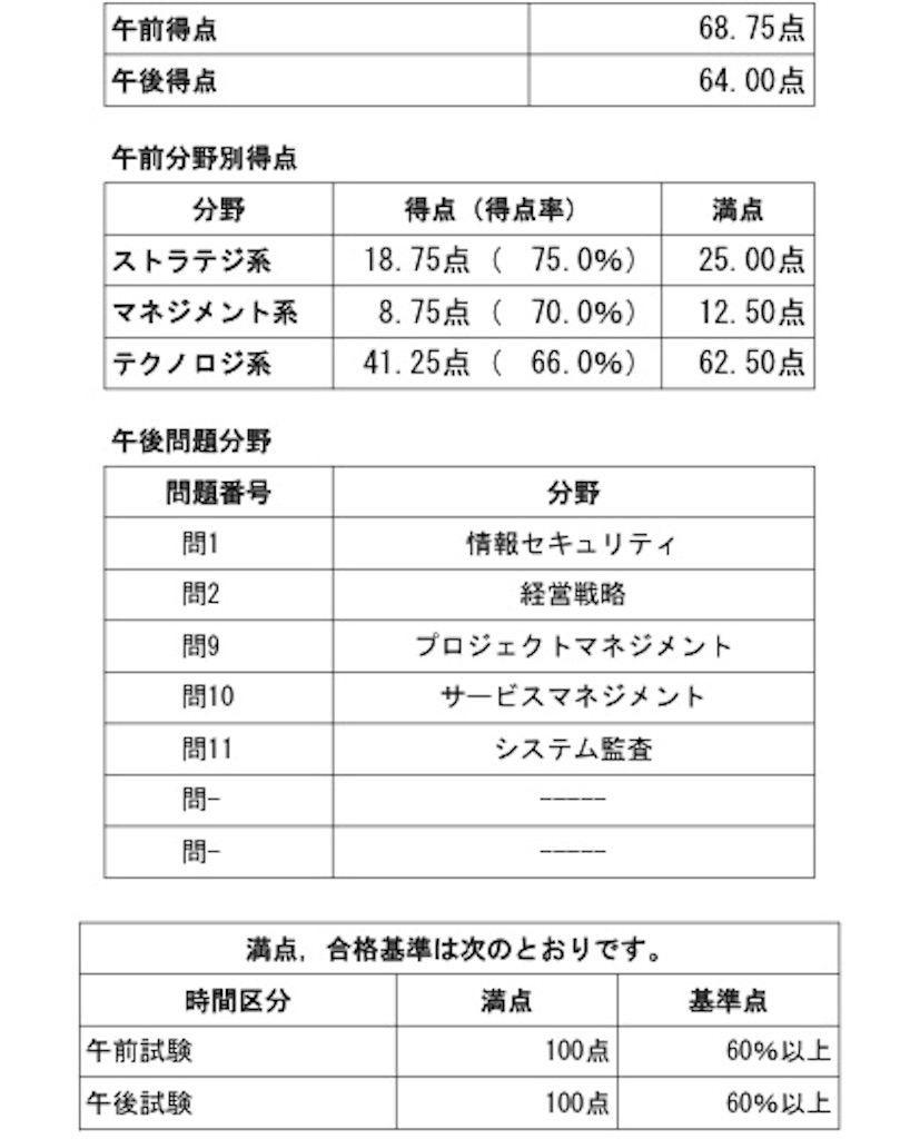 f:id:Meishu0202:20160721000325j:image
