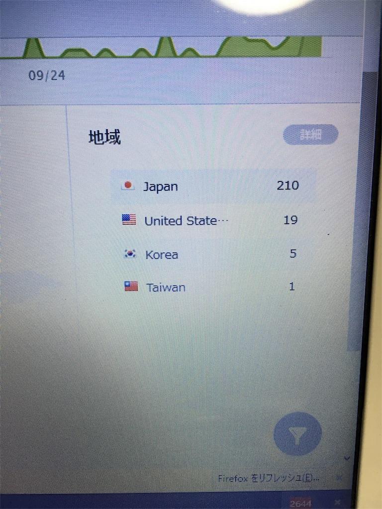 f:id:Meishu0202:20161017234844j:image