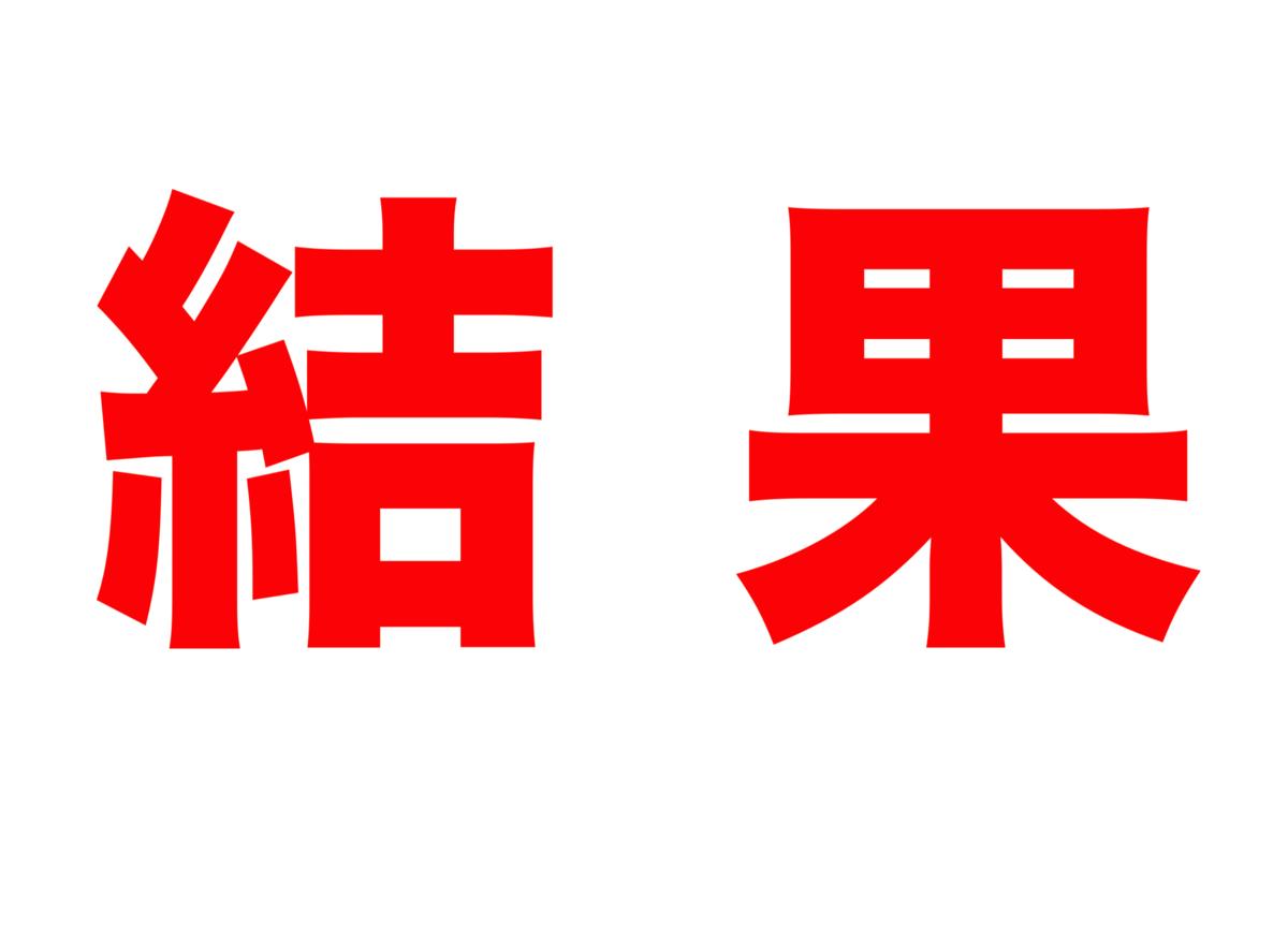 f:id:Meito:20210108032436p:plain