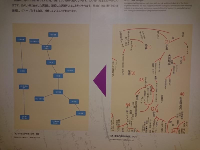 f:id:Melonpankuma:20171219174554j:plain