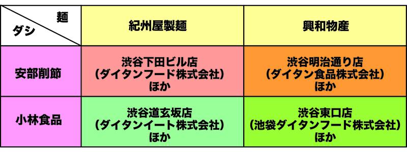 f:id:Meshi2_IB:20160726175742j:plain