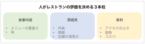 f:id:Meshi2_IB:20160803165850p:plain