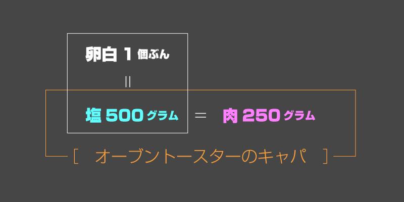 f:id:Meshi2_IB:20170427092904j:plain