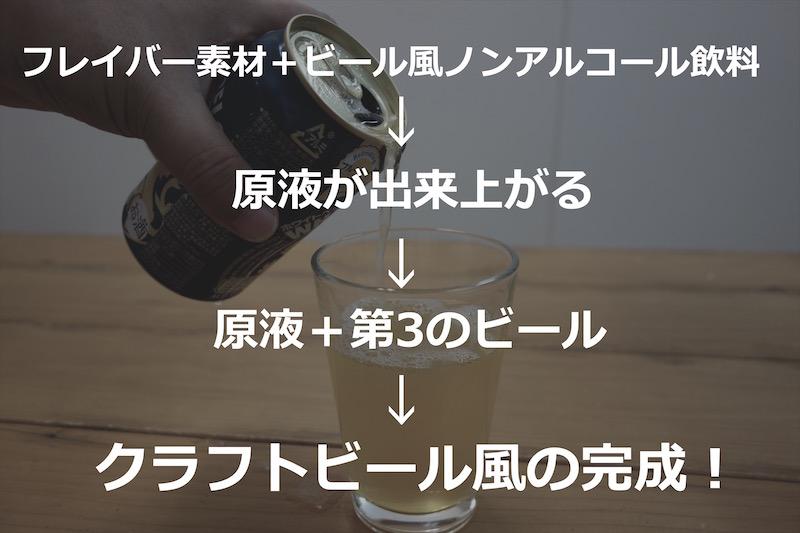 f:id:Meshi2_IB:20170801202527j:plain