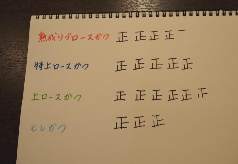 f:id:Meshi2_Writer:20150702200510j:plain