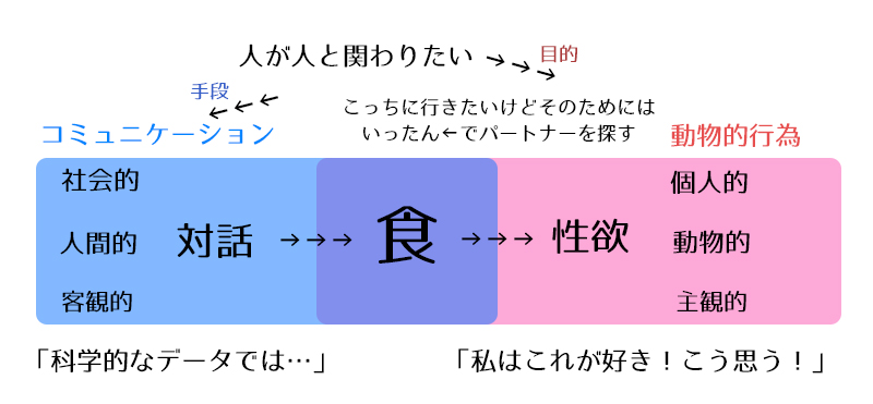 f:id:Meshi2_Writer:20150726231633j:plain