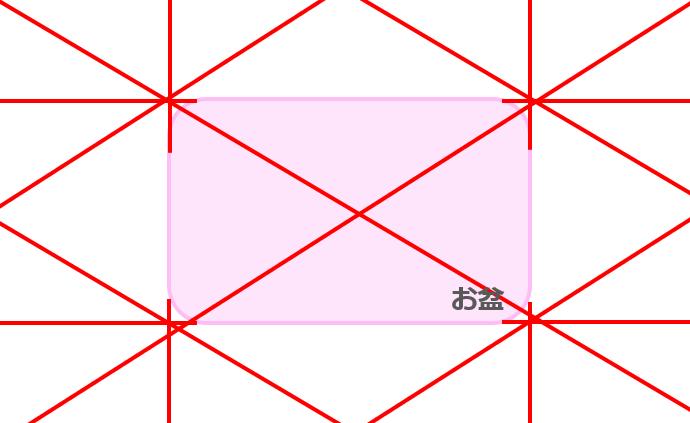 f:id:MgTily:20200511033602p:plain