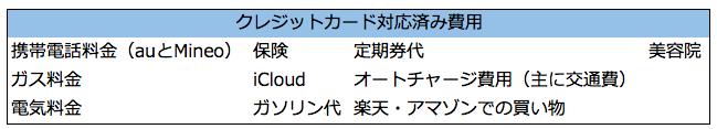 f:id:Mi-kun:20170708003652p:plain