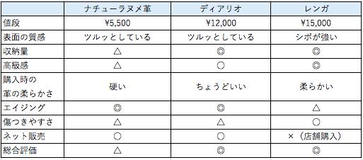 f:id:Mi-kun:20170908203152p:plain