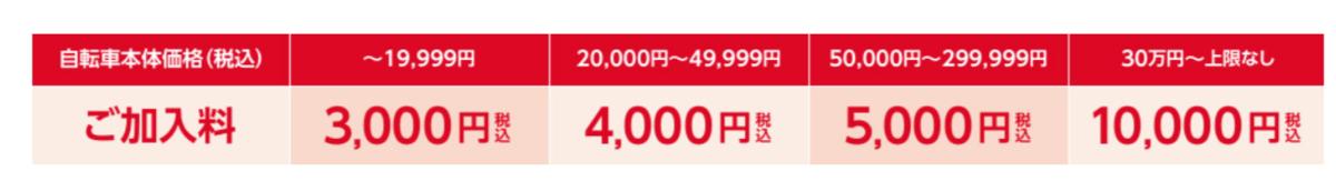 f:id:Mi-kun:20200510231615p:plain