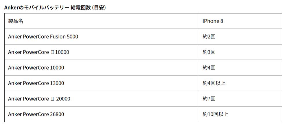 f:id:Mi-kun:20200514072200p:plain