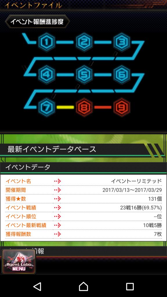 f:id:Miara-mira:20170321052159p:plain