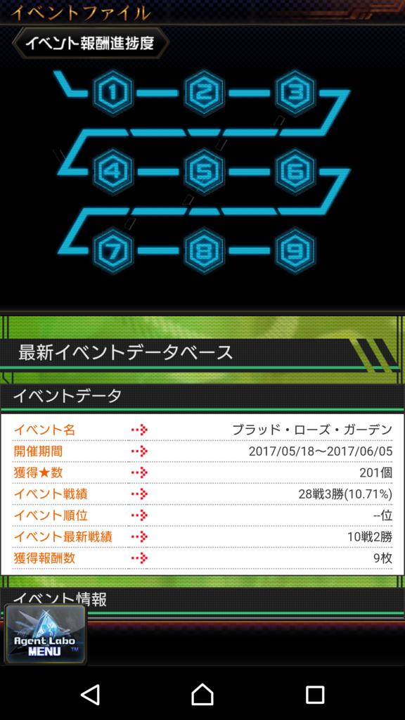 f:id:Miara-mira:20170530181106p:plain