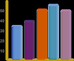 統計結果のイメージ