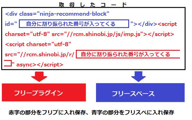 忍者画像RSS設置手順3