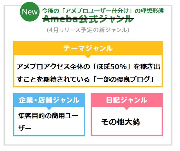 f:id:Michiko_70554148:20170322181821p:plain