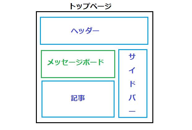 メッセージボード略図