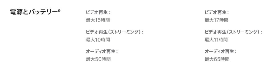 f:id:MihanadaMikan:20210205205752p:plain