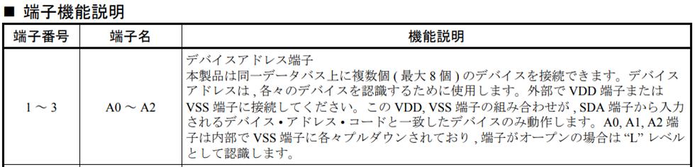 f:id:MihoN:20200801224715p:plain
