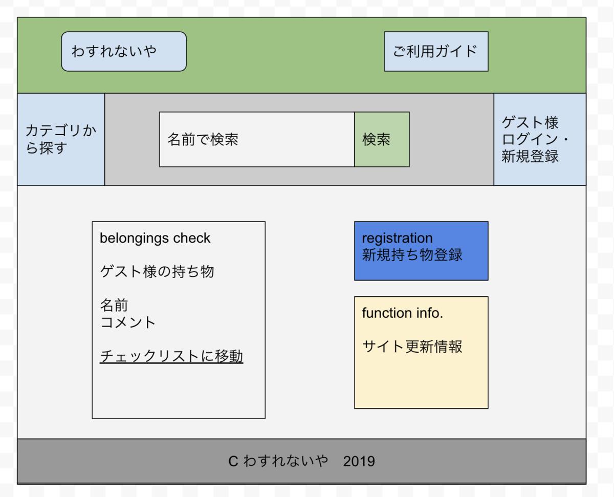 f:id:MihouTechPeak:20190521094046p:plain