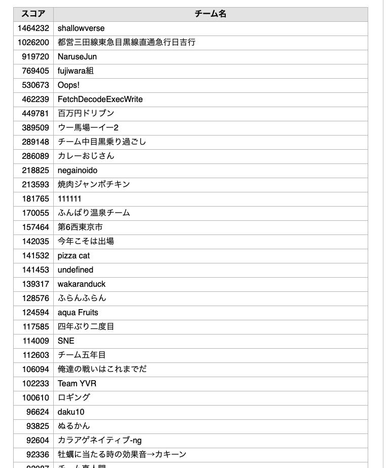 f:id:MikaE:20210822151328p:plain