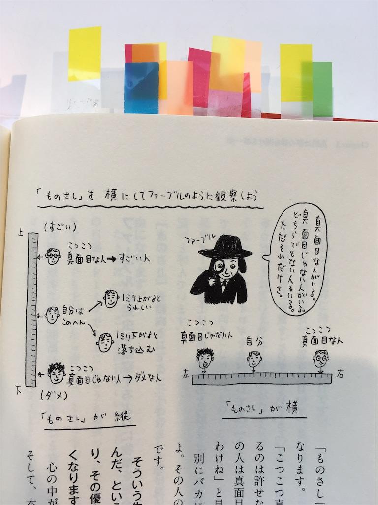 f:id:Mikao:20181215144432j:image