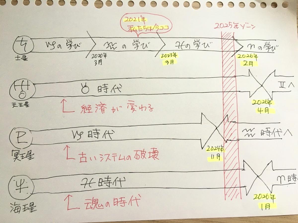f:id:Miku999:20210703184038j:plain