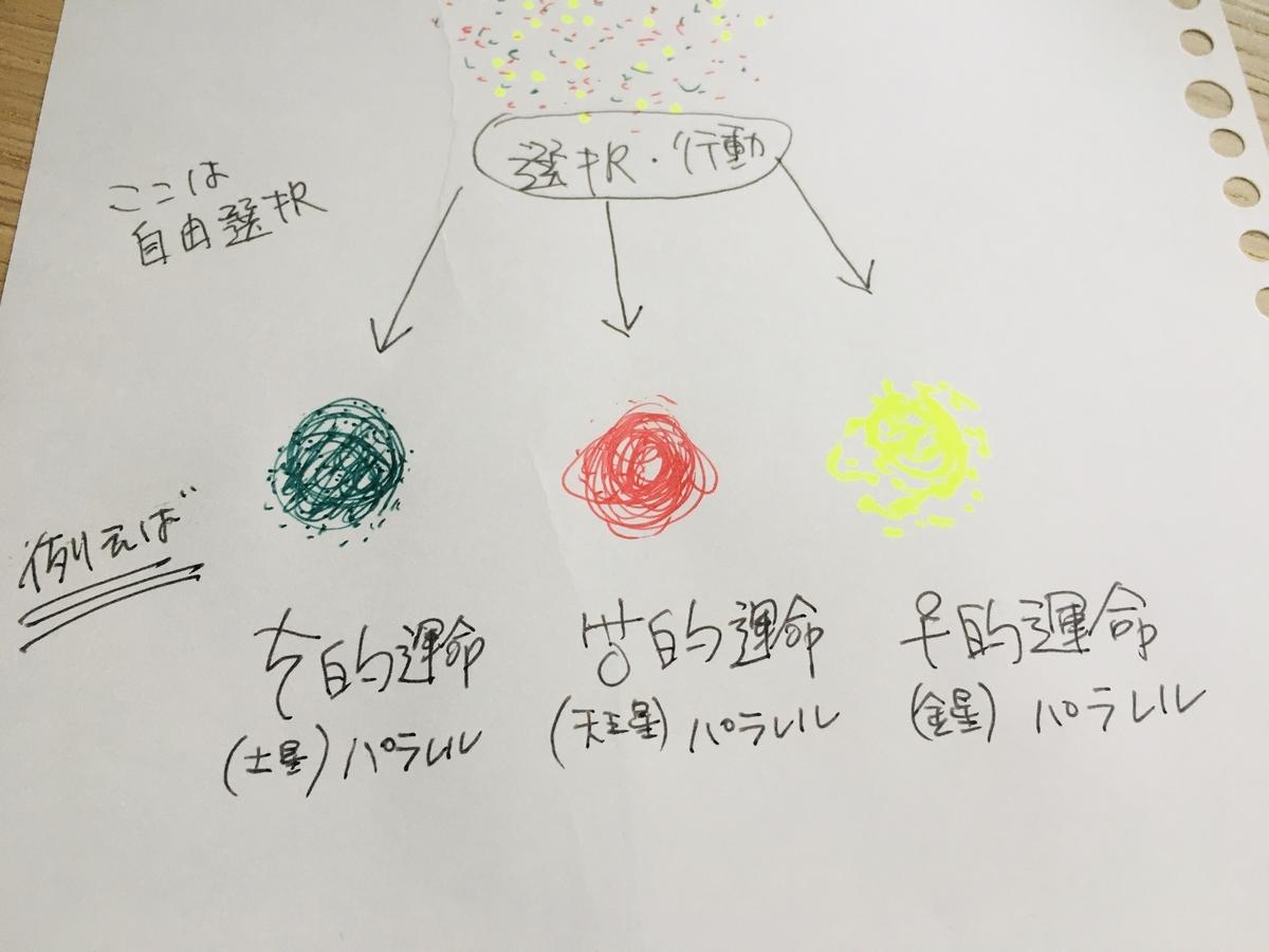 f:id:Miku999:20210704172802j:plain