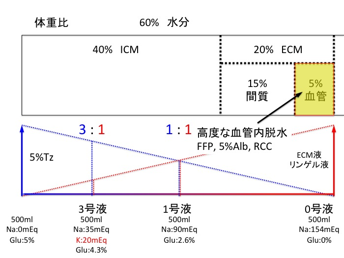 f:id:MikuHatsune:20120728223607j:image