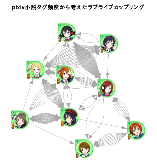 f:id:MikuHatsune:20130904215544p:image