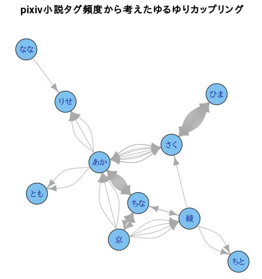 f:id:MikuHatsune:20130905151758p:image