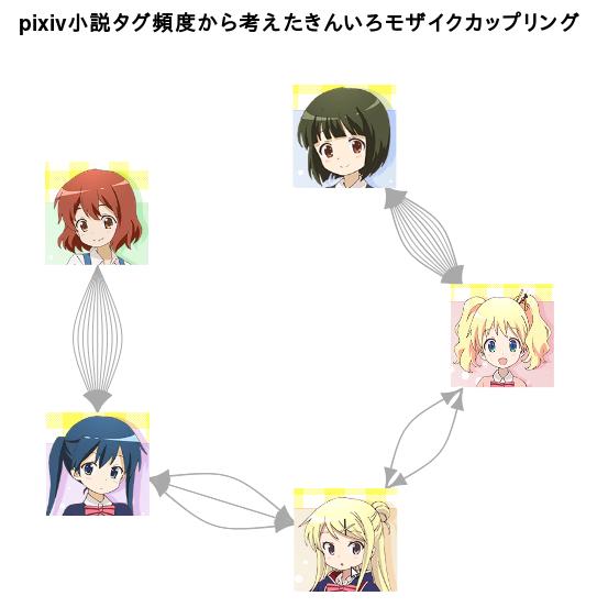 f:id:MikuHatsune:20130907235830p:image