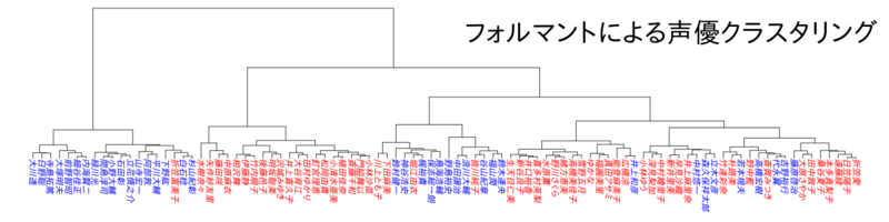f:id:MikuHatsune:20150225222424p:image