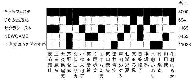 f:id:MikuHatsune:20171203001821p:image