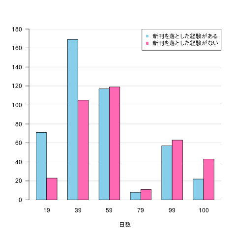 f:id:MikuHatsune:20180612162623p:image