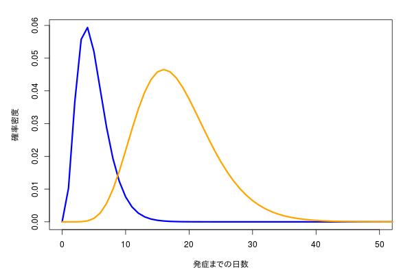 f:id:MikuHatsune:20200216161003p:plain