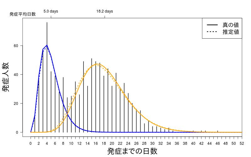 f:id:MikuHatsune:20200216162502p:plain