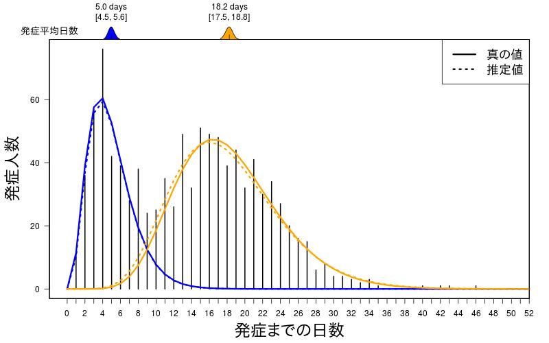 f:id:MikuHatsune:20200216163854p:plain