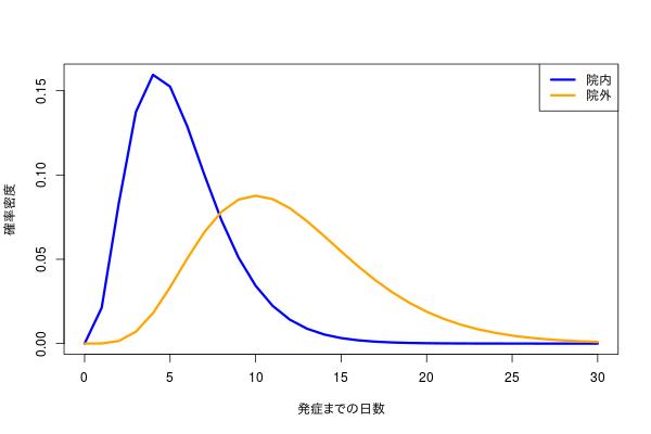 f:id:MikuHatsune:20200219225658p:plain