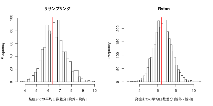 f:id:MikuHatsune:20200219231704p:plain
