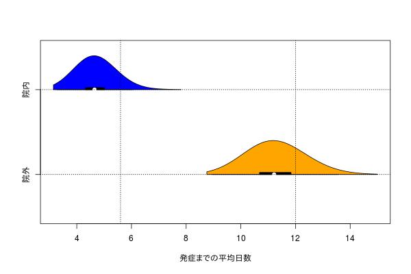 f:id:MikuHatsune:20200219231720p:plain