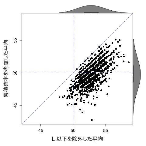 f:id:MikuHatsune:20200405230827p:plain