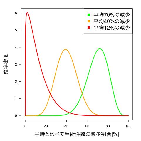 f:id:MikuHatsune:20200426225806p:plain