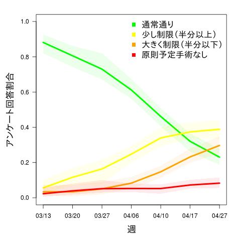 f:id:MikuHatsune:20200426225909p:plain